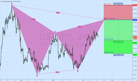 USDJPY: Short USD/JPY Gartley Pattern 4h