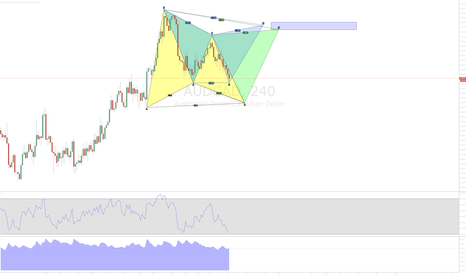 AUDCAD: AUDCAD - Pick your pattern