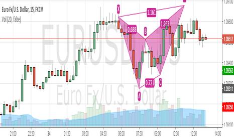 EURUSD: profit