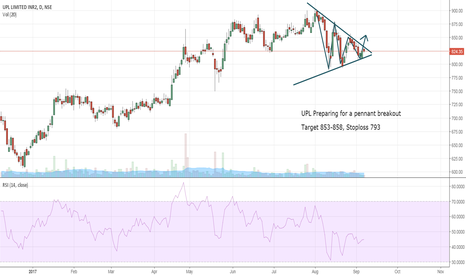 UPL: UPL - Pennant formation for breakout