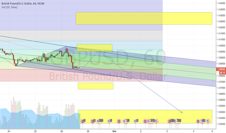 GBPUSD: Predict for this week - it will be touch 1.35 since 2008.