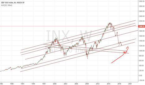 SPX: Thats not good.
