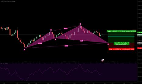 XAUUSD: Buy gold soon