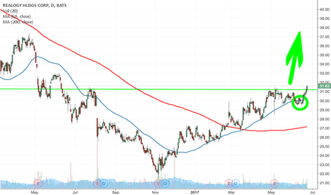 RLGY: $RLGLY BREAKOUT