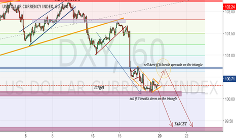 DXY: another short