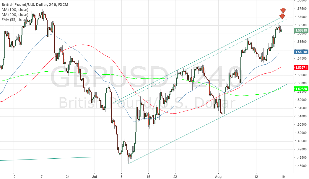 updated GBP/USD short opportunity