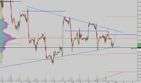 USOIL: USOIL - Bullish Action, Currently on support @ Trend Line.