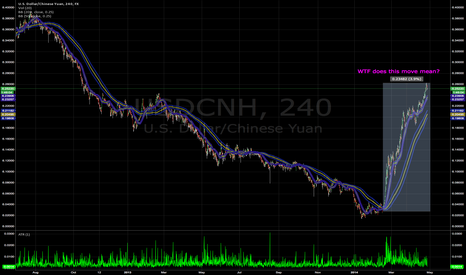USDCNH: IS THIS THE END OF THE WORLD?