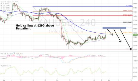 XAUUSD: Gold can be short at 1290