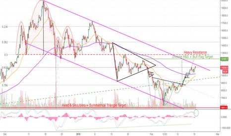 BTCUSD: Smooth Bitcoin, Preps To Tap The Pink — Trendline (BTC)