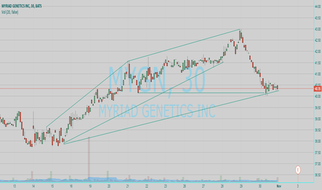 MYGN: MYGN Looking to Spike