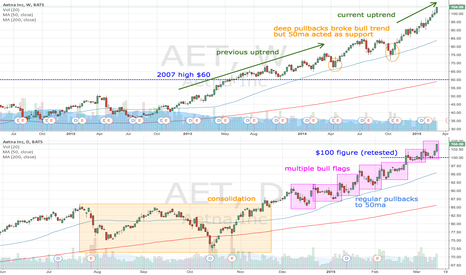 AET: AET clears $100 figure