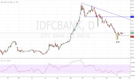 IDFCBANK: 3L-R pattern long for short term gain!
