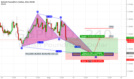 GBPUSD: Possible Bullish Butterfly Set up