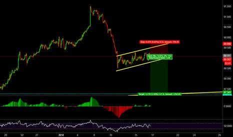 CADJPY: trade 005 (a short  term trade)