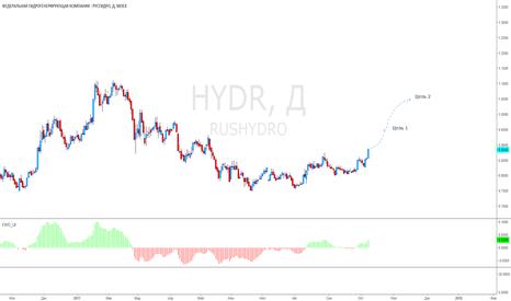 HYDR: Русгидро