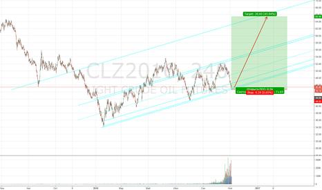 CLZ2016: Еще одна амбициозная идея