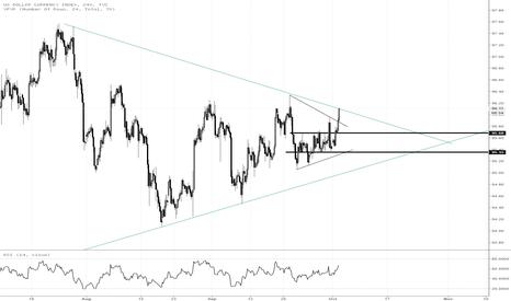 DXY: Testing downward trendline