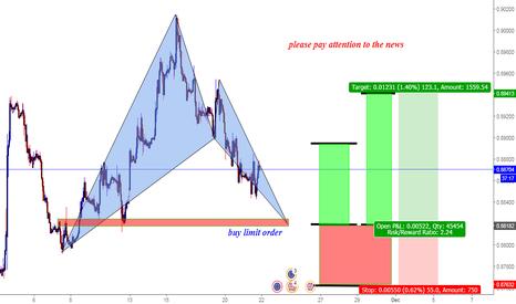 EURGBP: buy limit order
