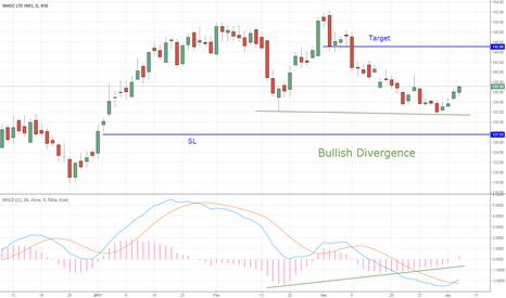NMDC: NMDC Bullish divergence