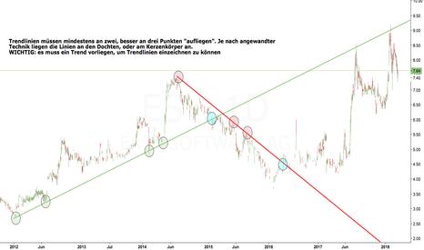 ESY: Trendlinien (richtig) einzeichnen