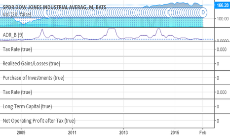 DIA: Buying shares from UK to Colombia for exports results:
