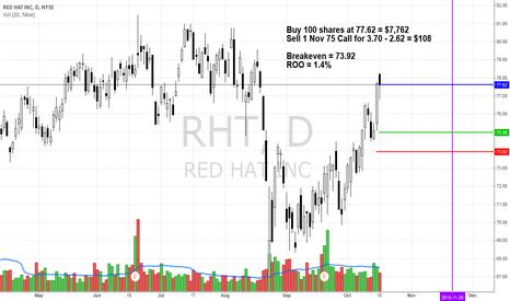 RHT: RHT