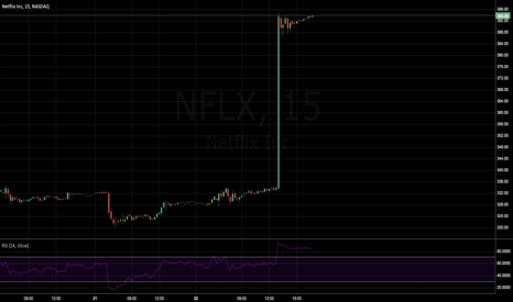 NFLX: Netflix to the Moon