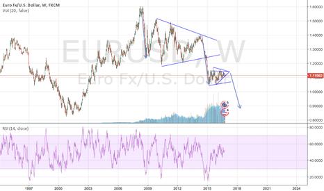 EURUSD: Short on the weekly chart for EurUSD