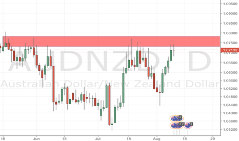 AUDNZD: Major structural level first formed in June