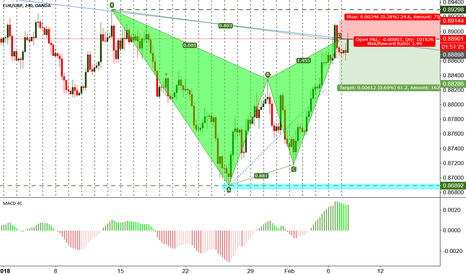 EURGBP: EURGBP bearish harmonic pattern