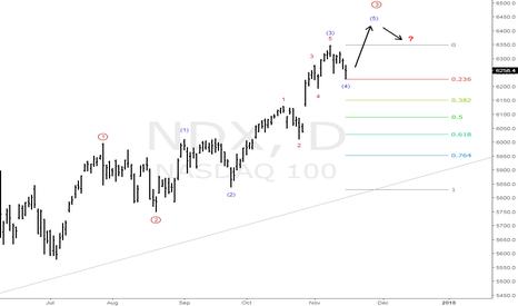 NDX: The Nasdaq just keep subdividing higher