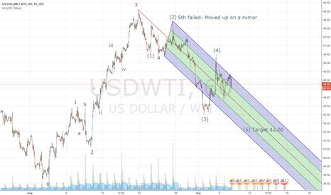 USDWTI: WTI Short - EW Count