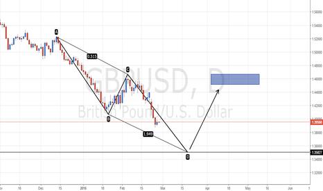GBPUSD: GBP/USD - Bullish ABCD