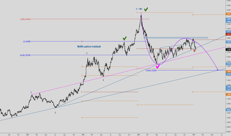 USDCAD: Loonie C of W4