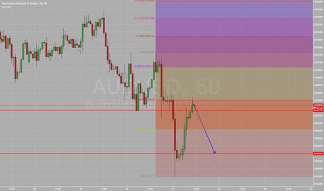 AUDUSD: resistance level with 0.618 confluence