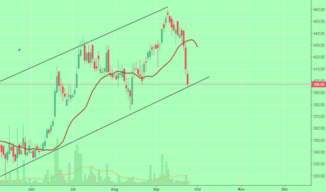MAHSEAMLES: maharastraseamles at support