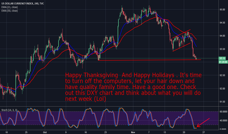 DXY: Happy Thanksgiving