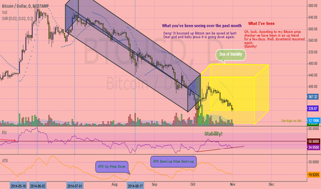 BTCUSD: Boxes of Trends