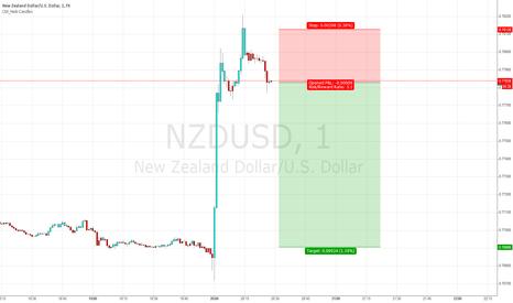 NZDUSD: Short UJ