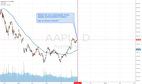 AAPL: APPLE PRESENTATION 10th of September 2013
