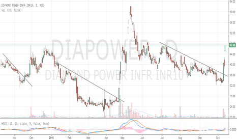 DIAPOWER: DIAMOND POWER AND INFRA - Breakout
