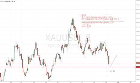 XAUUSD: Золото, покупка 12.12.17 от уровня 1239