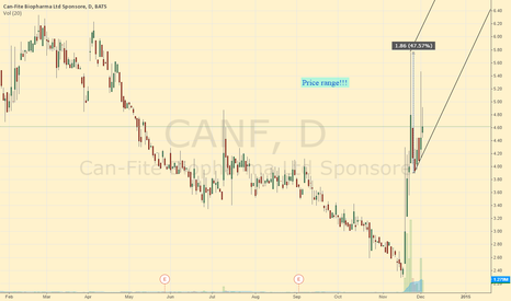 CANF: CANF