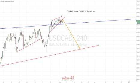 USDCAD: USDCAD: short at 1.3395,SL=1.345,TP=1.305
