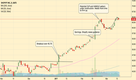 SHOP: Potential cup and handle pattern under construction.