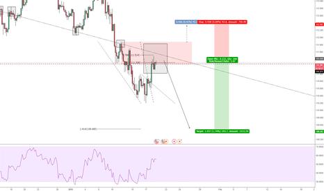 USDJPY: USD/JPY - Short trade (18/01/18)