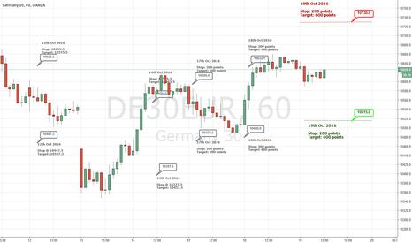 DE30EUR: DE30EUR - Trading Levels for 19th Oct 2016