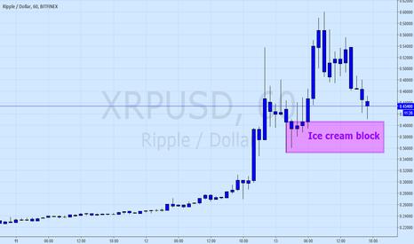 XRPUSD: Raspberry Ripple
