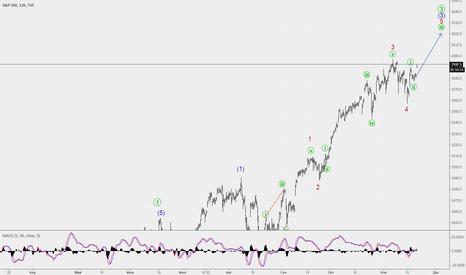 SPX: S&P 500 коррекция 4 завершена